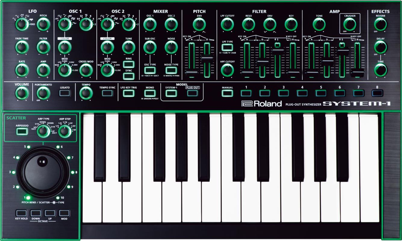 Roland aira system 1 plug out synthesiser for House music midi